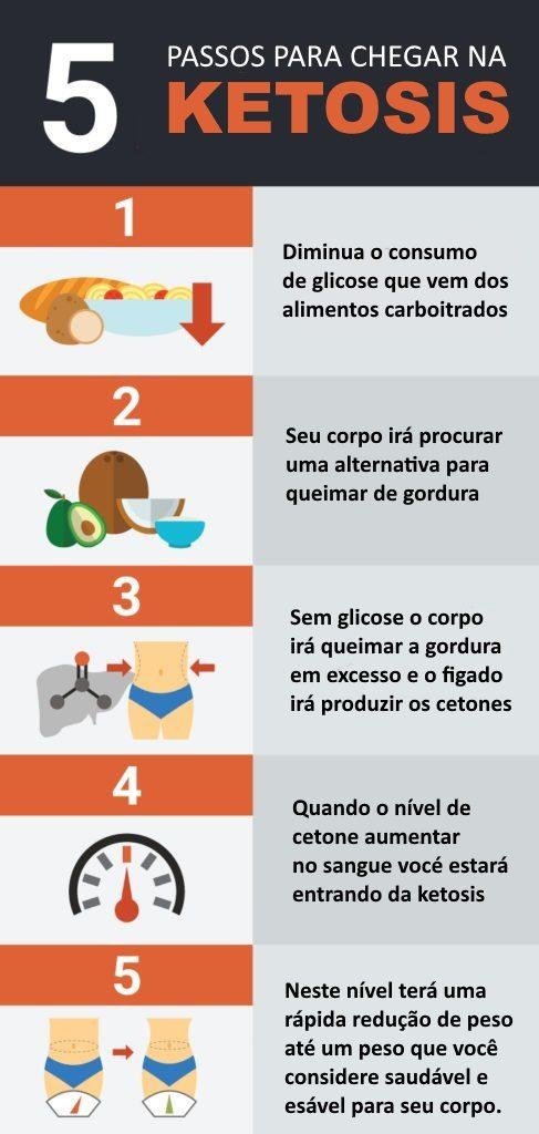 download pdf di dieta metabolica